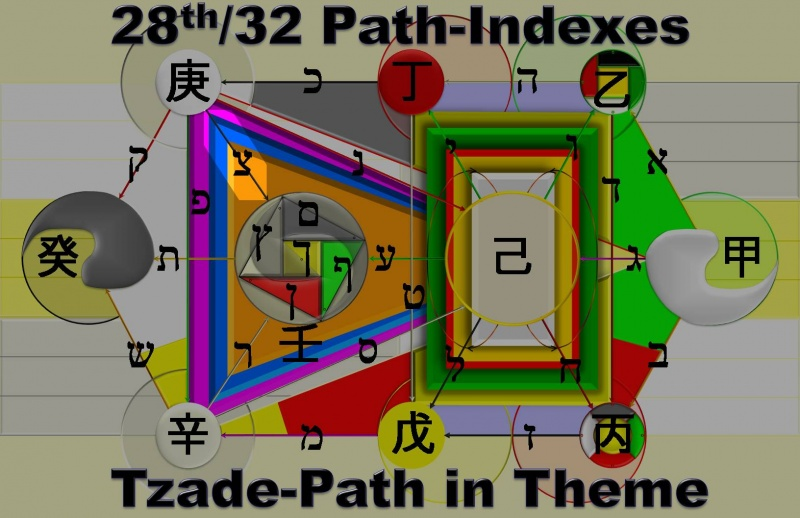 File:Tzade-Path in Theme.JPEG